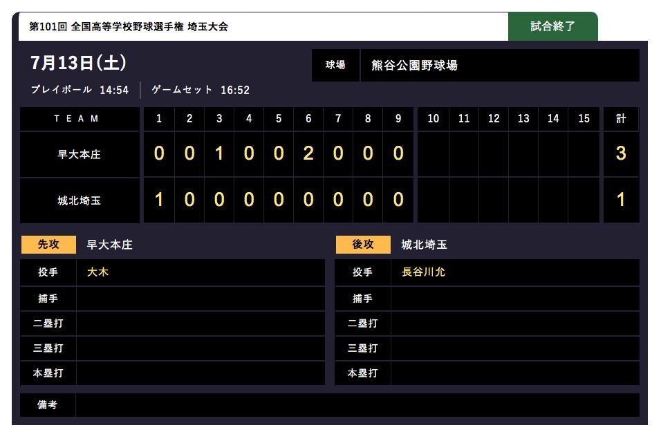 高校 速報 県 埼玉 野球